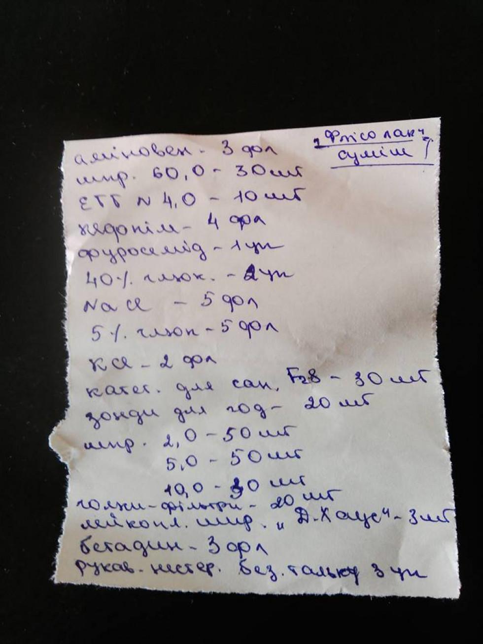 Список препаратів