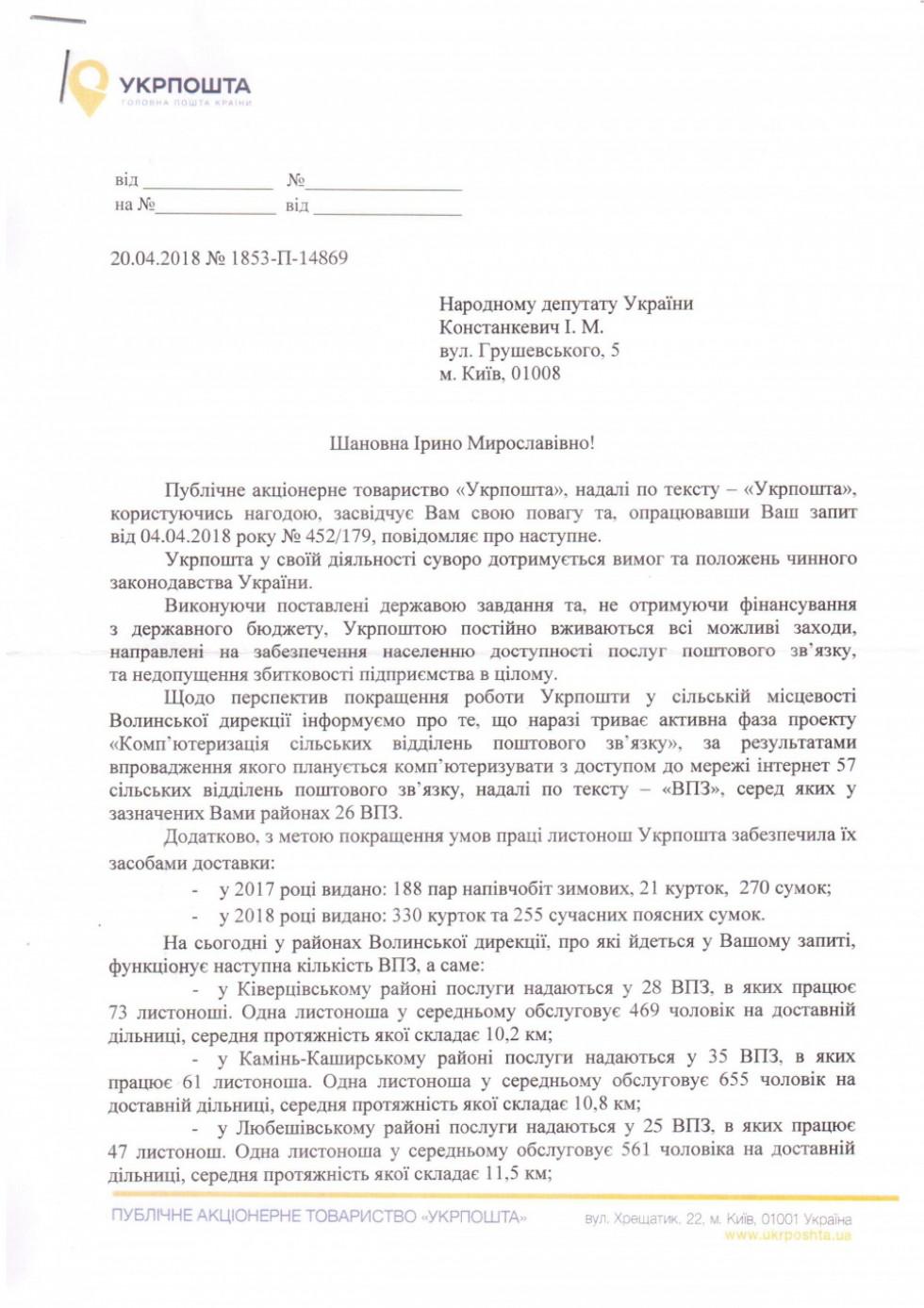 Джерело: imk.net.ua